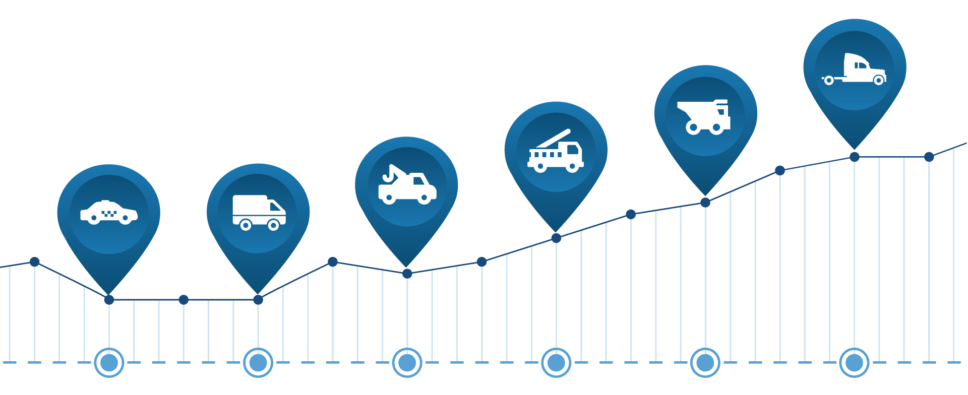 increase-fleet-productivity